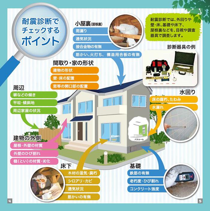 taishin_check.jpg